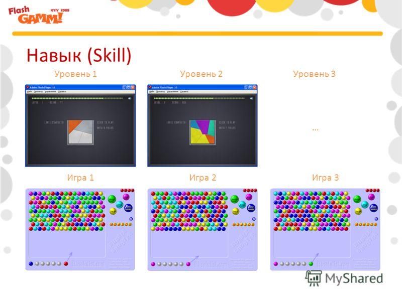 Навык (Skill) Уровень 1Уровень 2Уровень 3 … Игра 1Игра 2Игра 3