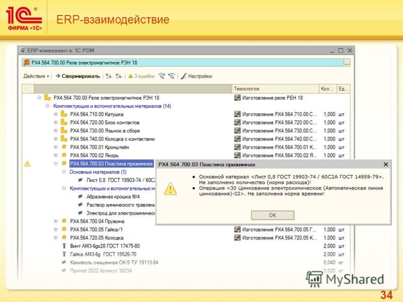 34 ERP-взаимодействие