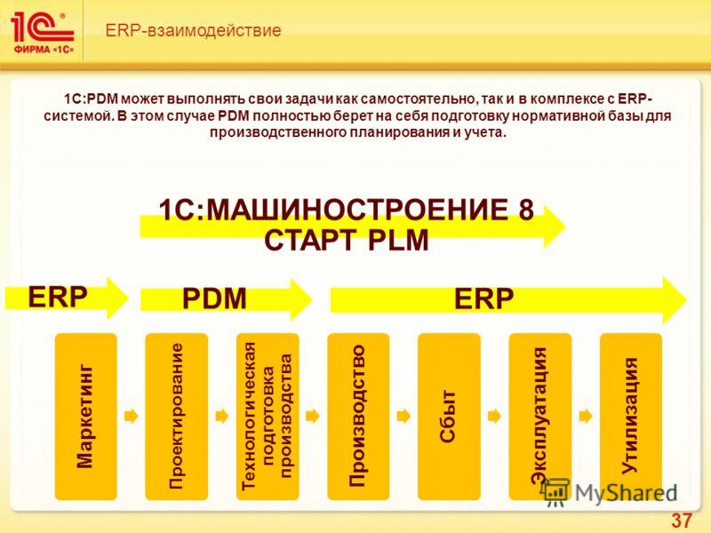 37 ERP-взаимодействие 1С:PDM может выполнять свои задачи как самостоятельно, так и в комплексе с ERP- системой. В этом случае PDM полностью берет на себя подготовку нормативной базы для производственного планирования и учета. Маркетинг Проектирование