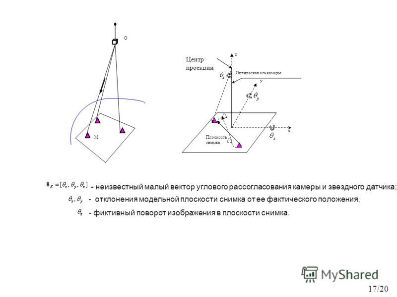 O M - неизвестный малый вектор углового рассогласования камеры и звездного датчика; - отклонения модельной плоскости снимка от ее фактического положения, - фиктивный поворот изображения в плоскости снимка. 17/20 z x Оптическая ось камеры y Плоскость