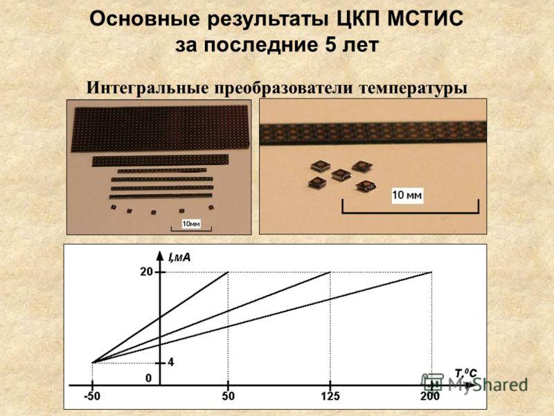 Интегральные преобразователи температуры Основные результаты ЦКП МСТИС за последние 5 лет