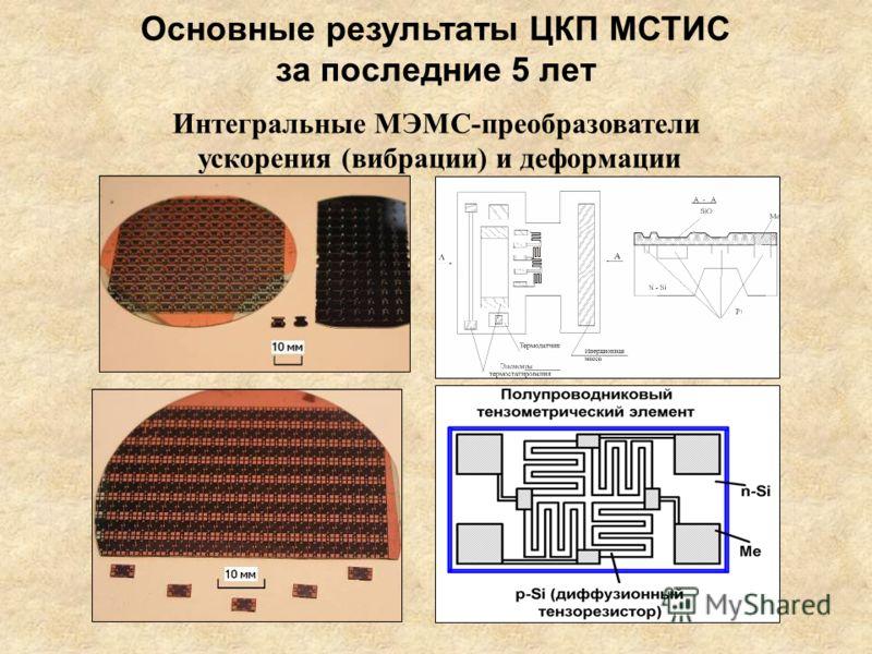 Интегральные МЭМС-преобразователи ускорения (вибрации) и деформации Основные результаты ЦКП МСТИС за последние 5 лет