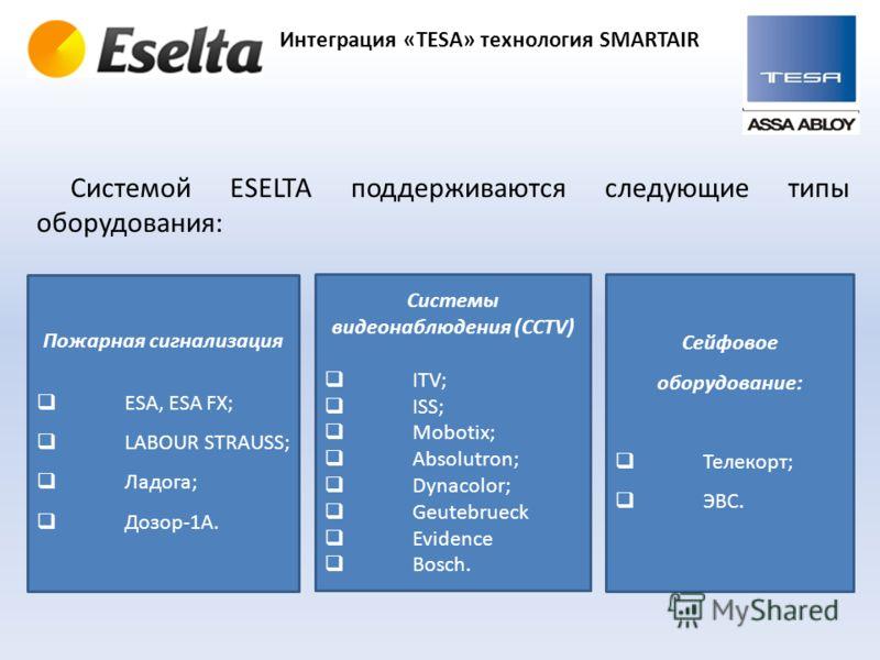Интеграция «TESA» технология SMARTAIR Системой ESELTA поддерживаются следующие типы оборудования: Пожарная сигнализация ESA, ESA FX; LABOUR STRAUSS; Ладога; Дозор-1А. Системы видеонаблюдения (ССTV) ITV; ISS; Mobotix; Absolutron; Dynacolor; Geutebruec