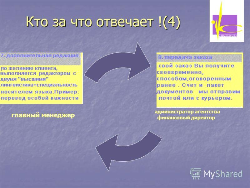 администратор агентства финансовый директор главный менеджер Кто за что отвечает !(4)