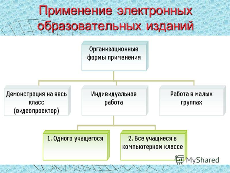Применение электронных образовательных изданий