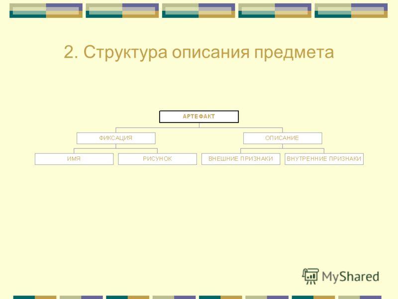 2. Структура описания предмета