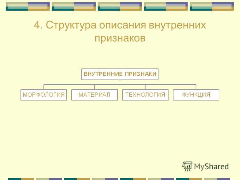 4. Структура описания внутренних признаков