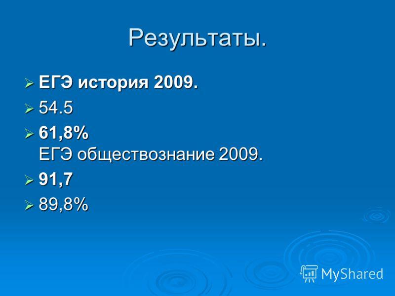 Результаты. ЕГЭ история 2009. ЕГЭ история 2009. 54.5 54.5 61,8% ЕГЭ обществознание 2009. 61,8% ЕГЭ обществознание 2009. 91,7 91,7 89,8% 89,8%