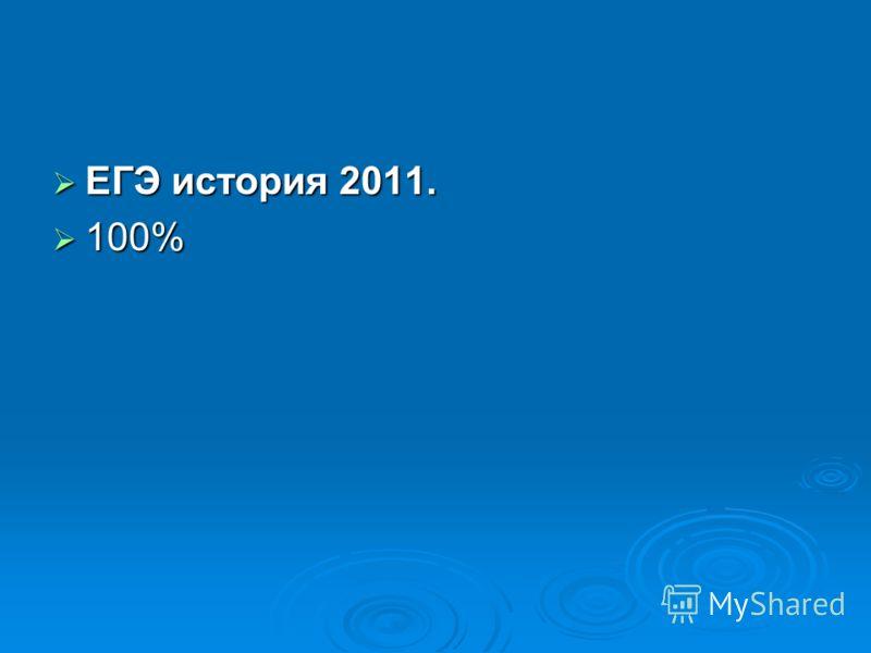ЕГЭ история 2011. ЕГЭ история 2011. 100% 100%