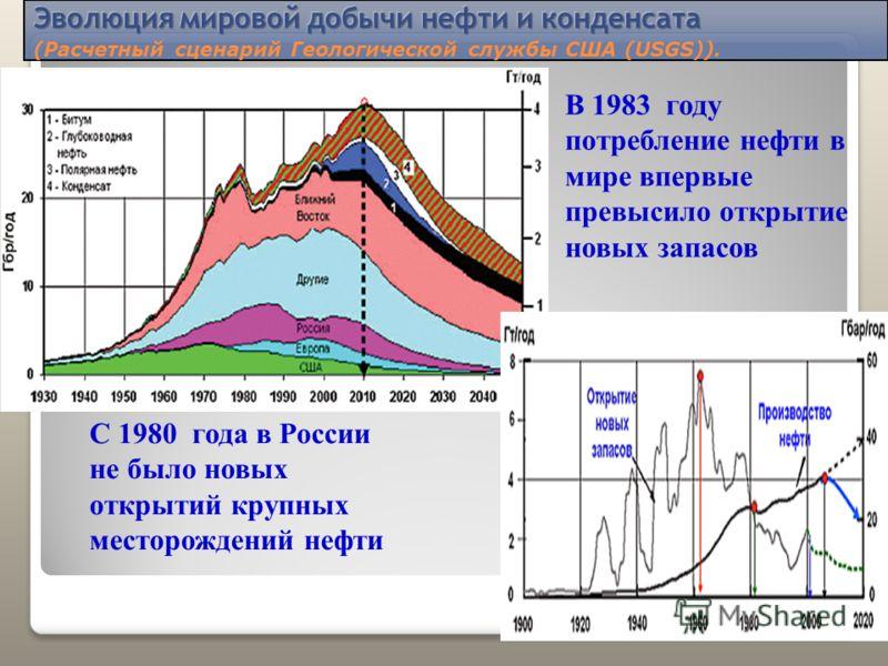 В 1983 году потребление нефти в мире впервые превысило открытие новых запасов С 1980 года в России не было новых открытий крупных месторождений нефти
