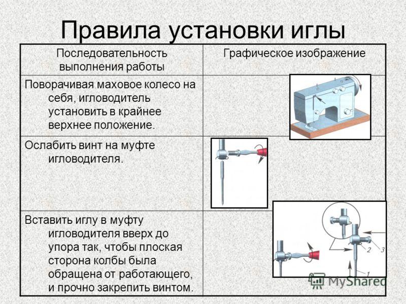 Правила установки иглы Последовательность выполнения работы Графическое изображение Поворачивая маховое колесо на себя, игловодитель установить в крайнее верхнее положение. Ослабить винт на муфте игловодителя. Вставить иглу в муфту игловодителя вверх