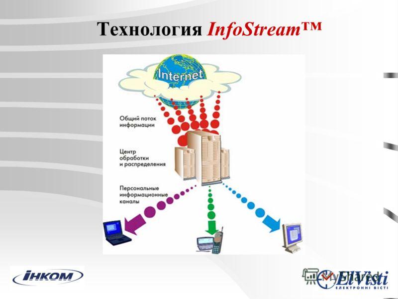 Технология InfoStream