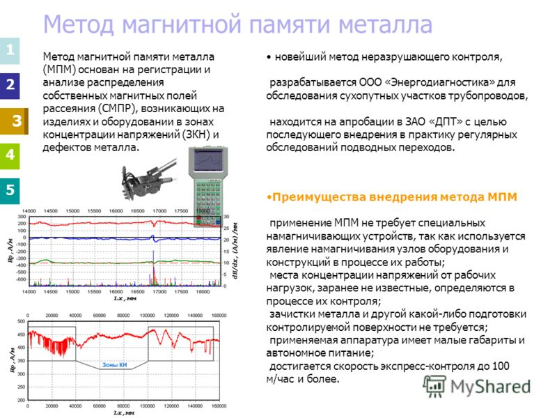 1 2 3 4 5 3 3 1 2 4 5 Метод магнитной памяти металла новейший метод неразрушающего контроля, разрабатывается ООО «Энергодиагностика» для обследования сухопутных участков трубопроводов, находится на апробации в ЗАО «ДПТ» с целью последующего внедрения