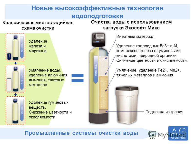 Промышленные системы очистки воды = Новые высокоэффективные технологии водоподготовки Удаление железа и марганца Умягчение воды, удаление алюминия, аммония, тяжелых металлов Удаление гуминовых веществ. Снижение цветности и окисляемости Инертный матер