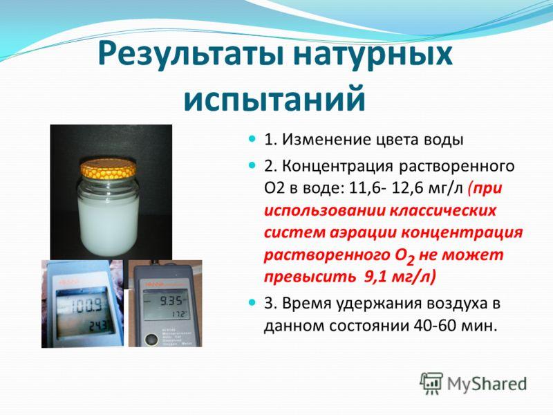 Результаты натурных испытаний 1. Изменение цвета воды 2. Концентрация растворенного О2 в воде: 11,6- 12,6 мг/л (при использовании классических систем аэрации концентрация растворенного О 2 не может превысить 9,1 мг/л) 3. Время удержания воздуха в дан