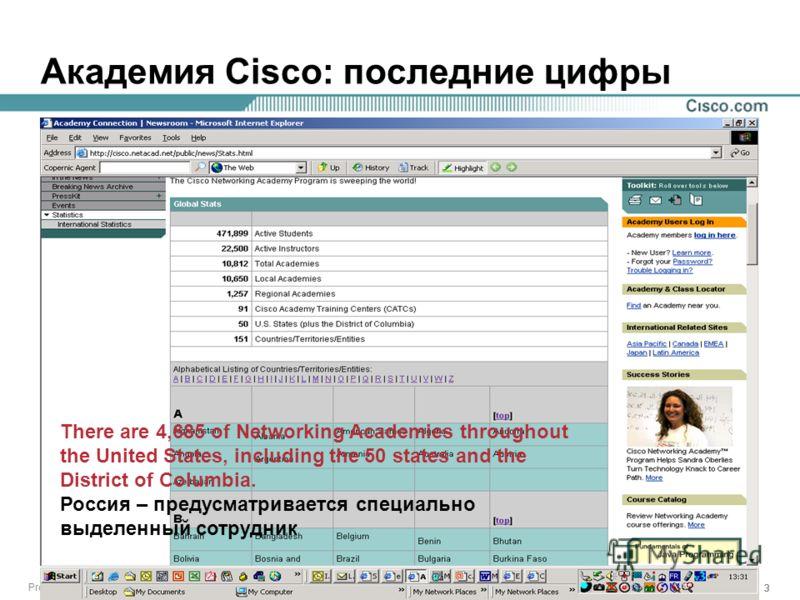 222 © 2001, Cisco Systems, Inc. All rights reserved. Presentation_ID 4 основных направления Cisco академия – усилить присутствие в России Группа Интернет Бизнес Решений и курс «Строить Интернет-корпорацию» «Центр производительности» - в процессе обсу