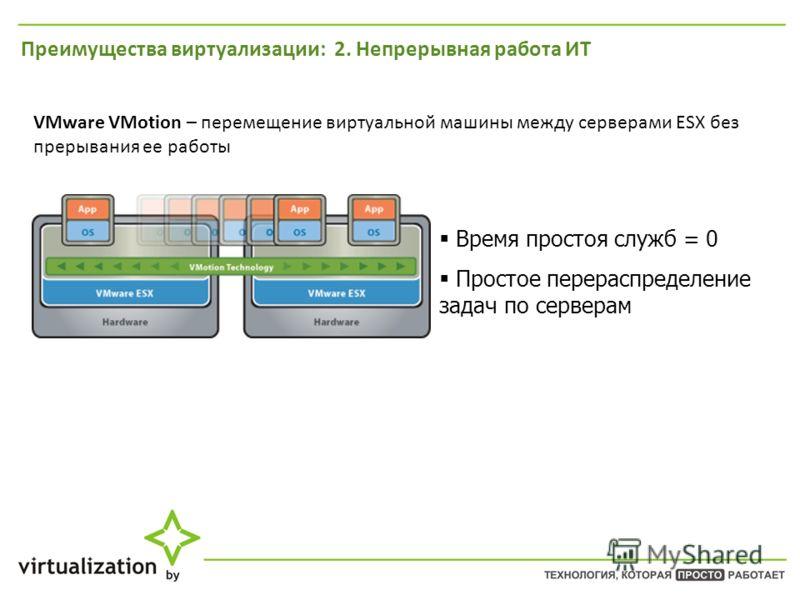 Преимущества виртуализации: 2. Непрерывная работа ИТ VMware VMotion – перемещение виртуальной машины между серверами ESX без прерывания ее работы Время простоя служб = 0 Простое перераспределение задач по серверам