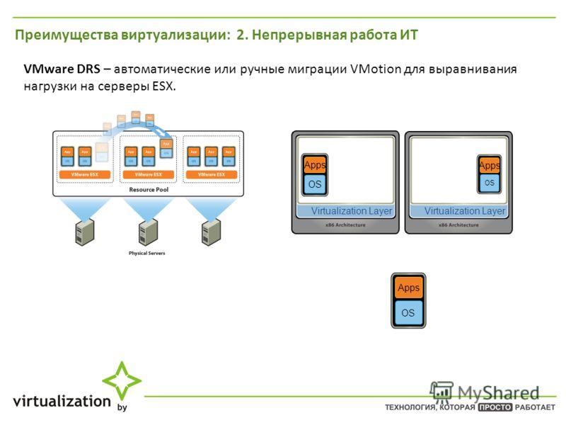 Преимущества виртуализации: 2. Непрерывная работа ИТ VMware DRS – автоматические или ручные миграции VMotion для выравнивания нагрузки на серверы ESX. Virtualization Layer Apps OS Apps OS Apps OS