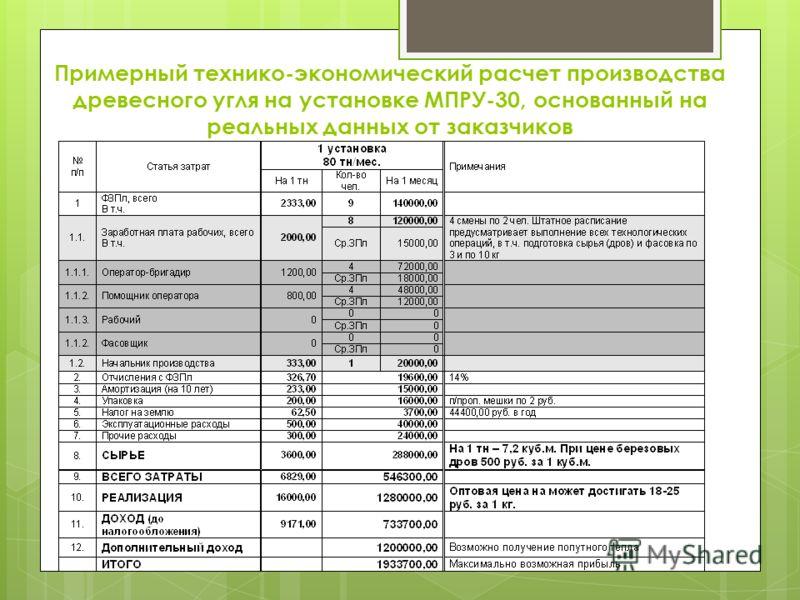 Примерный технико-экономический расчет производства древесного угля на установке МПРУ-30, основанный на реальных данных от заказчиков