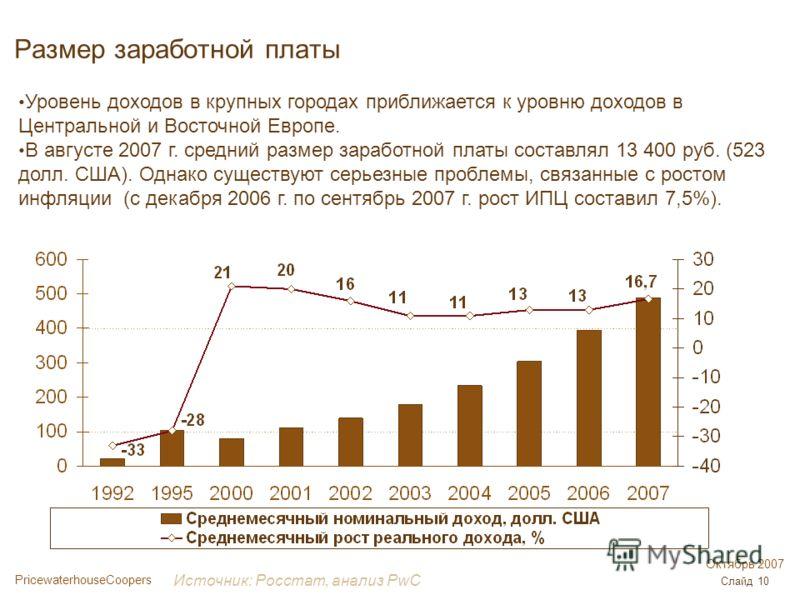 PricewaterhouseCoopers Октябрь 2007 Слайд 10 Уровень доходов в крупных городах приближается к уровню доходов в Центральной и Восточной Европе. В августе 2007 г. средний размер заработной платы составлял 13 400 руб. (523 долл. США). Однако существуют