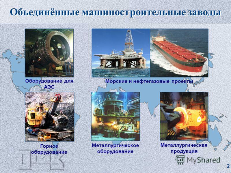 1 Как мы изменяем нашу компанию Москва, апрель 2003