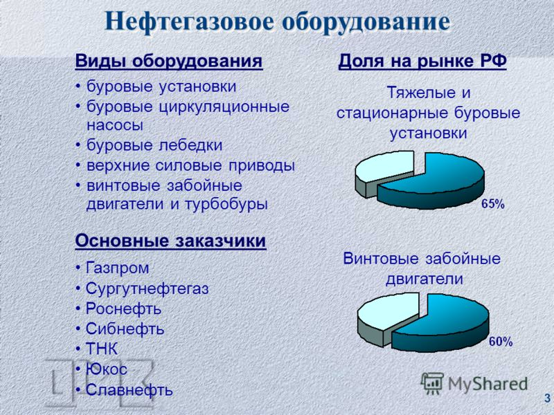 2 Морские и нефтегазовые проекты Оборудование для АЭС Металлургическое оборудование Горное оборудование Металлургическая продукция Объединённые машиностроительные заводы