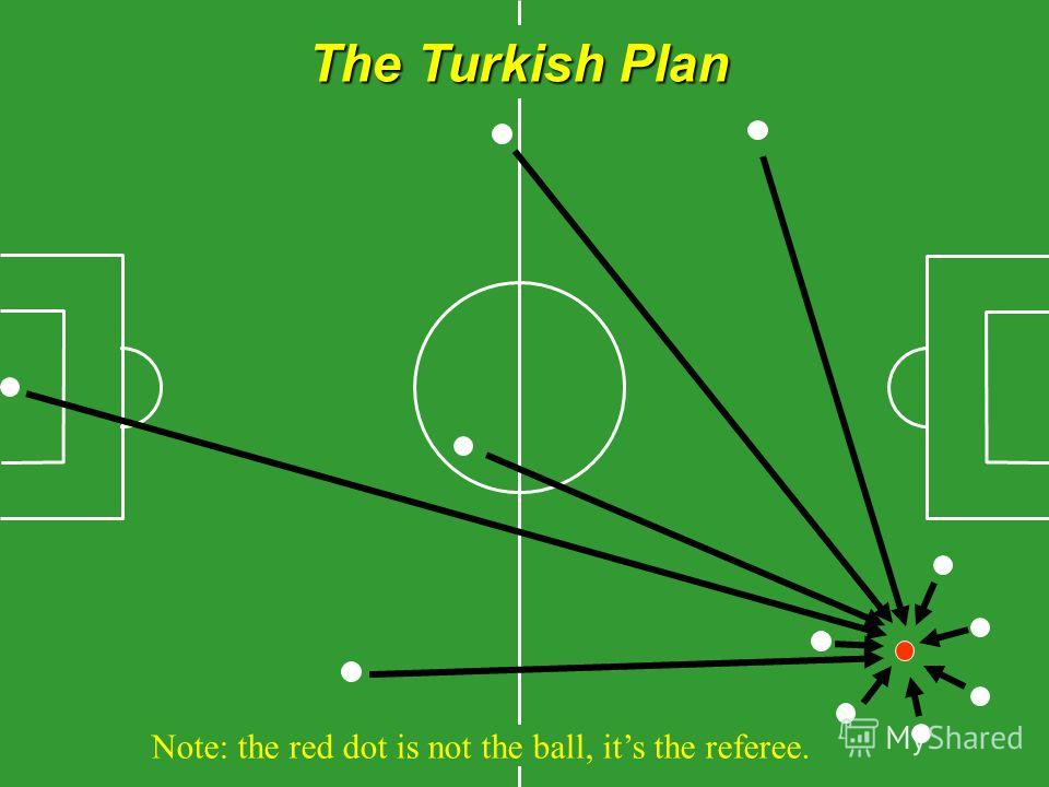 The Turkish Plan Note: the red dot is not the ball, its the referee.