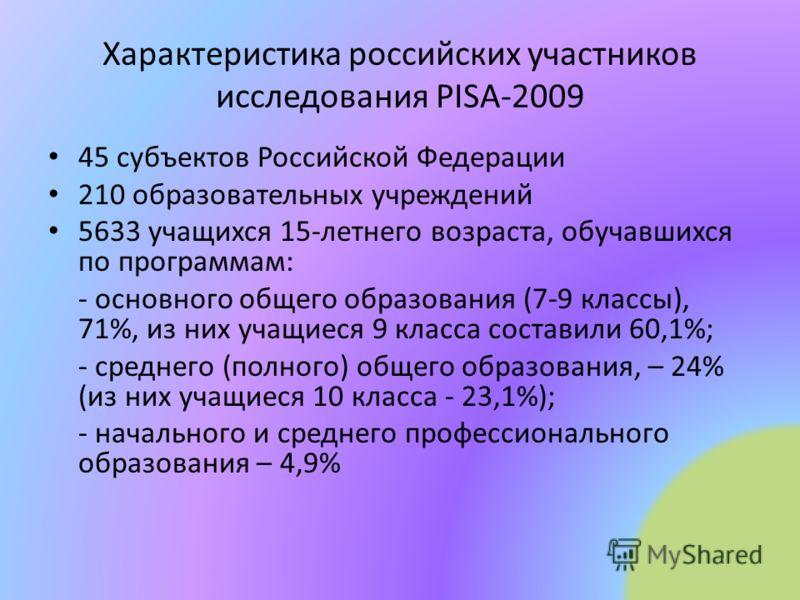Характеристика российских участников исследования PISA-2009 45 субъектов Российской Федерации 210 образовательных учреждений 5633 учащихся 15-летнего возраста, обучавшихся по программам: - основного общего образования (7-9 классы), 71%, из них учащие