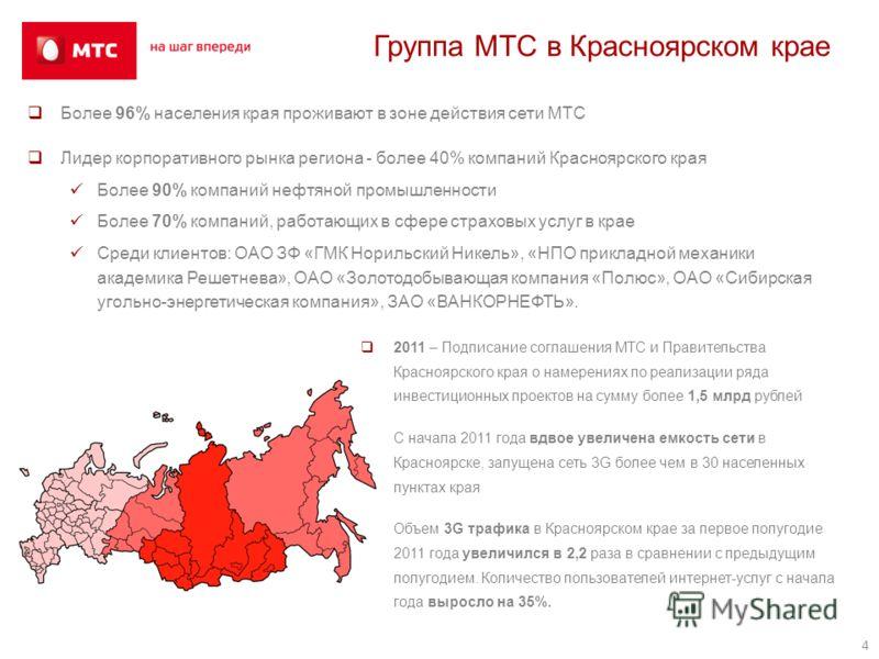 Более 96% населения края проживают в зоне действия сети МТС Лидер корпоративного рынка региона - более 40% компаний Красноярского края Более 90% компаний нефтяной промышленности Более 70% компаний, работающих в сфере страховых услуг в крае Среди клие