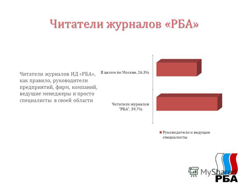 Читатели журналов «РБА» Читатели журналов ИД «РБА», как правило, руководители предприятий, фирм, компаний, ведущие менеджеры и просто специалисты в своей области