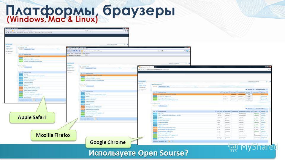 Платформы, браузеры Используете Open Sourse? (Windows, Mac & Linux) Apple Safari Mozilla Firefox Google Chrome