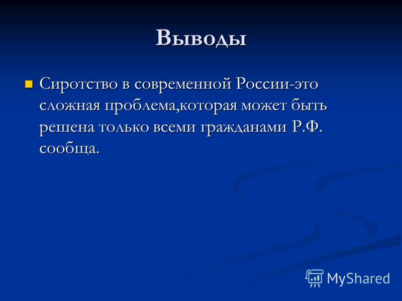 Выводы Сиротство в современной России-это сложная проблема,которая может быть решена только всеми гражданами Р.Ф. сообща. Сиротство в современной России-это сложная проблема,которая может быть решена только всеми гражданами Р.Ф. сообща.