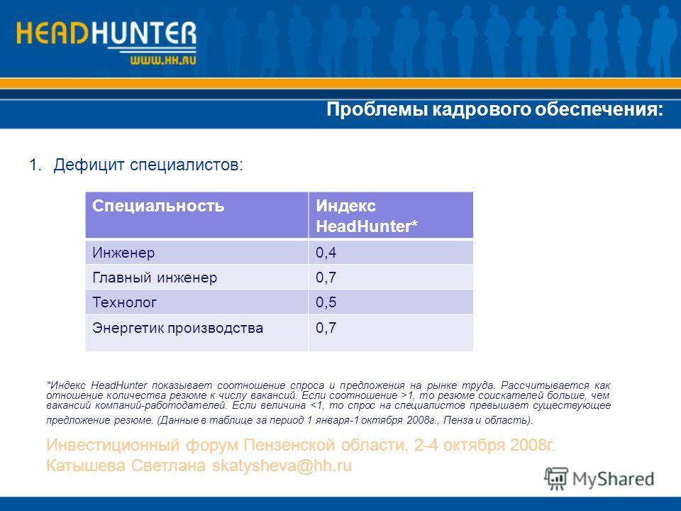 1. Дефицит специалистов: Проблемы кадрового обеспечения: *Индекс HeadHunter показывает соотношение спроса и предложения на рынке труда. Рассчитывается как отношение количества резюме к числу вакансий. Если соотношение >1, то резюме соискателей больше
