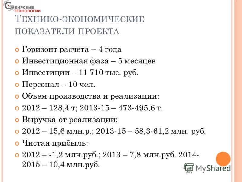 Т ЕХНИКО - ЭКОНОМИЧЕСКИЕ ПОКАЗАТЕЛИ ПРОЕКТА Горизонт расчета – 4 года Инвестиционная фаза – 5 месяцев Инвестиции – 11 710 тыс. руб. Персонал – 10 чел. Объем производства и реализации: 2012 – 128,4 т; 2013-15 – 473-495,6 т. Выручка от реализации: 2012