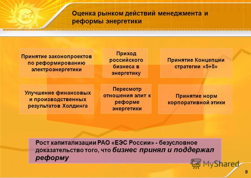 9 Рост капитализации РАО «ЕЭС России» - безусловное доказательство того, что бизнес принял и поддержал реформу Принятие законопроектов по реформированию электроэнергетики Оценка рынком действий менеджмента и реформы энергетики Принятие Концепции стра