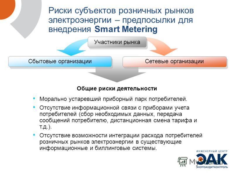 Общие риски деятельности Риски субъектов розничных рынков электроэнергии – предпосылки для внедрения Smart Metering Морально устаревший приборный парк потребителей. Отсутствие информационной связи с приборами учета потребителей (сбор необходимых данн