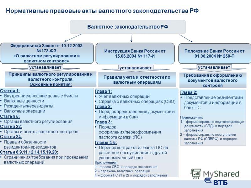 Валютные Операции Инструкция 138 И
