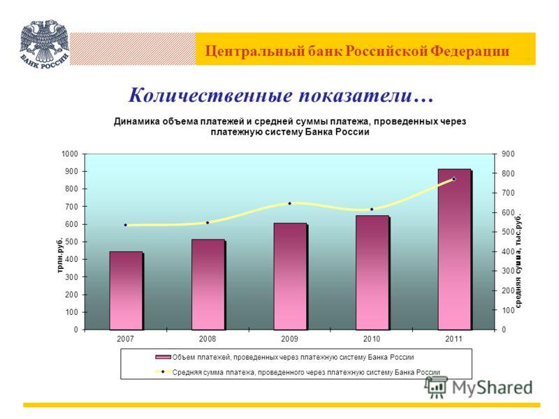 Центральный банк Российской Федерации Количественные показатели…