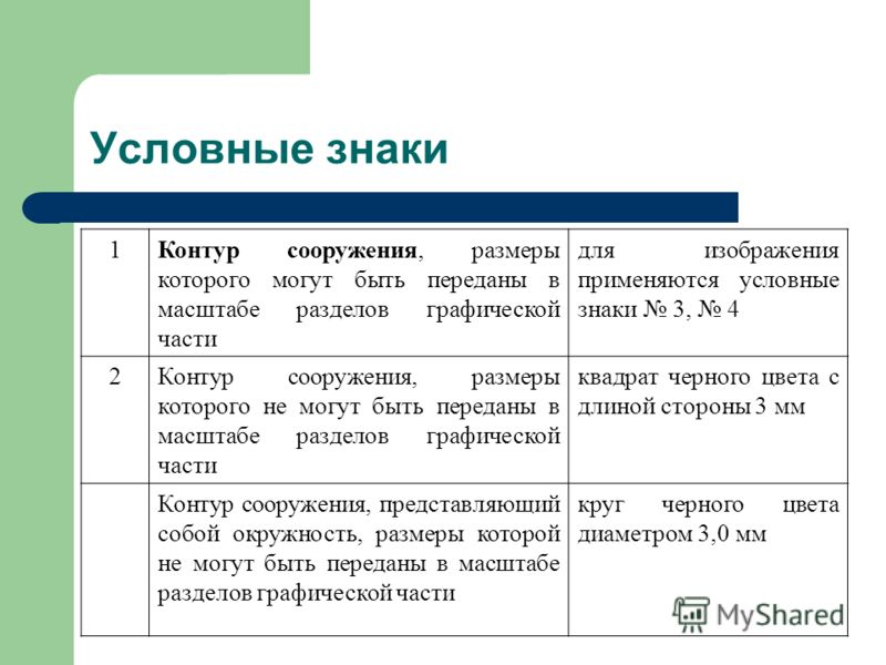 Условные знаки 1Контур сооружения, размеры которого могут быть переданы в масштабе разделов графической части для изображения применяются условные знаки 3, 4 2Контур сооружения, размеры которого не могут быть переданы в масштабе разделов графической