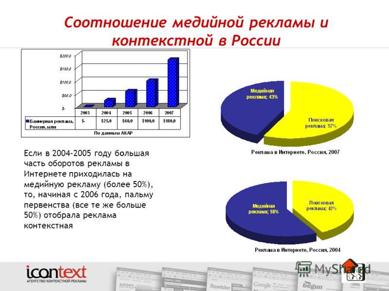 Соотношение медийной рекламы и контекстной в России Если в 2004-2005 году большая часть оборотов рекламы в Интернете приходилась на медийную рекламу (более 50%), то, начиная с 2006 года, пальму первенства (все те же больше 50%) отобрала реклама конте