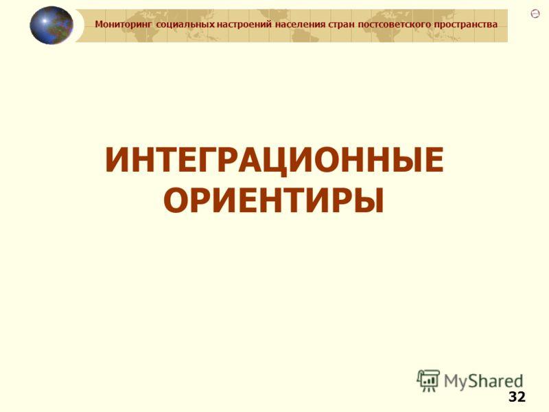Мониторинг социальных настроений населения стран постсоветского пространства 32 ИНТЕГРАЦИОННЫЕ ОРИЕНТИРЫ