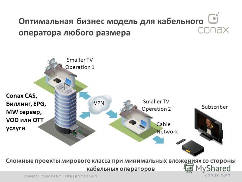 conax.com Сложные проекты мирового класса при минимальных вложениях со стороны кабельных операторов CONAX COMPANY PRESENTATION Conax CAS, Биллинг, EPG, MW сервер, VOD или OTT услуги VPN Smaller TV Operation 2 Cable Network Smaller TV Operation 1 Subs