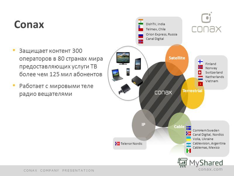 conax.com Conax Защищает контент 300 операторов в 80 странах мира предоставляющих услуги ТВ более чем 125 мил абонентов Работает с мировыми теле радио вещателями Satellite Terrestrial Cable IP ComHem Sweden Canal Digital, Nordics Volia, Ukraine Cable