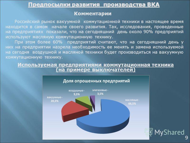 Инвестиционное Предложение пример образец