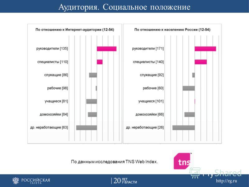 Аудитория. Социальное положение По данным исследования TNS Web Index.