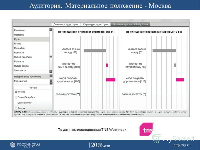 Аудитория. Материальное положение - Москва По данным исследования TNS Web Index