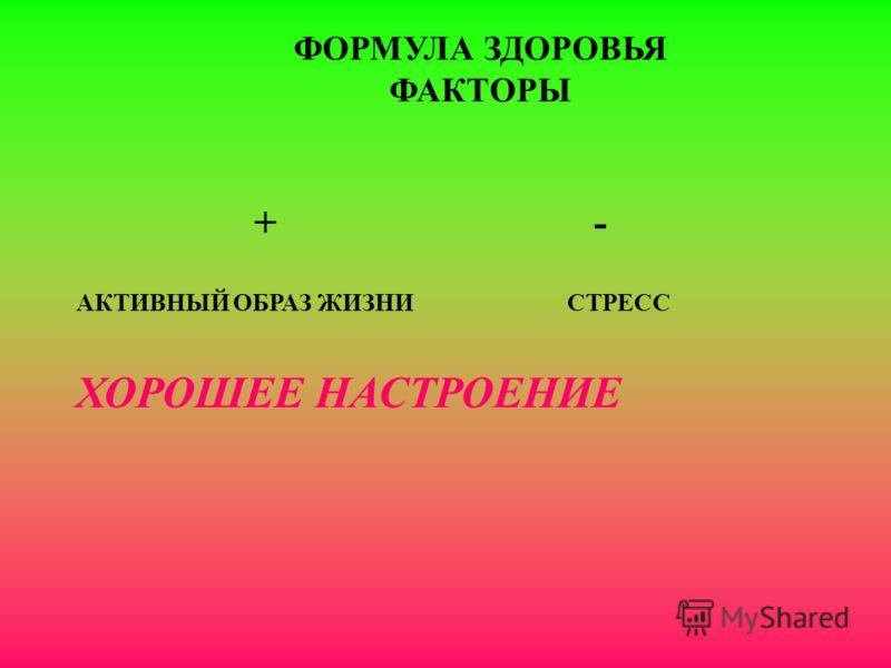 ФОРМУЛА ЗДОРОВЬЯ ФАКТОРЫ + - АКТИВНЫЙ ОБРАЗ ЖИЗНИ СТРЕСС ХОРОШЕЕ НАСТРОЕНИЕ