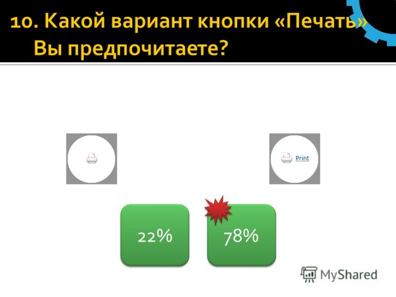 78% 22%