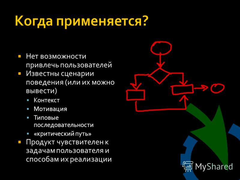 Нет возможности привлечь пользователей Известны сценарии поведения (или их можно вывести) Контекст Мотивация Типовые последовательности «критический путь» Продукт чувствителен к задачам пользователя и способам их реализации