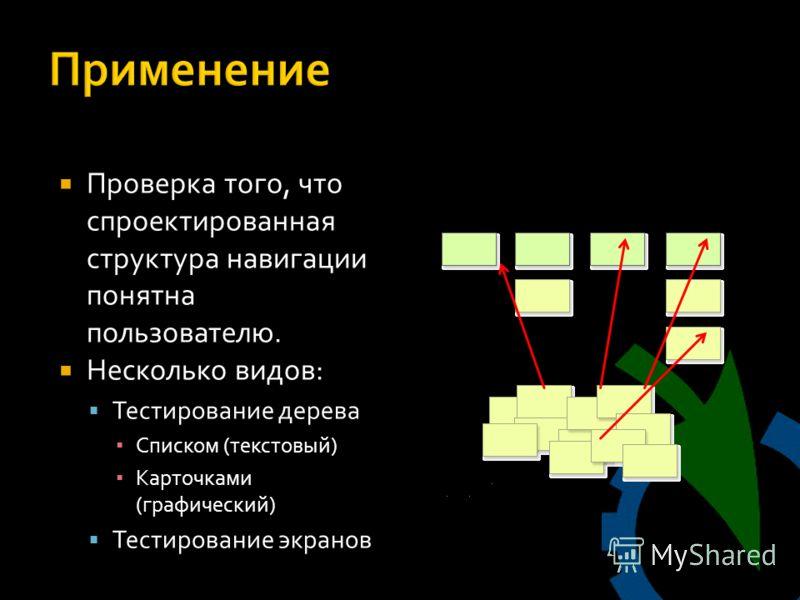 Проверка того, что спроектированная структура навигации понятна пользователю. Несколько видов: Тестирование дерева Списком (текстовый) Карточками (графический) Тестирование экранов